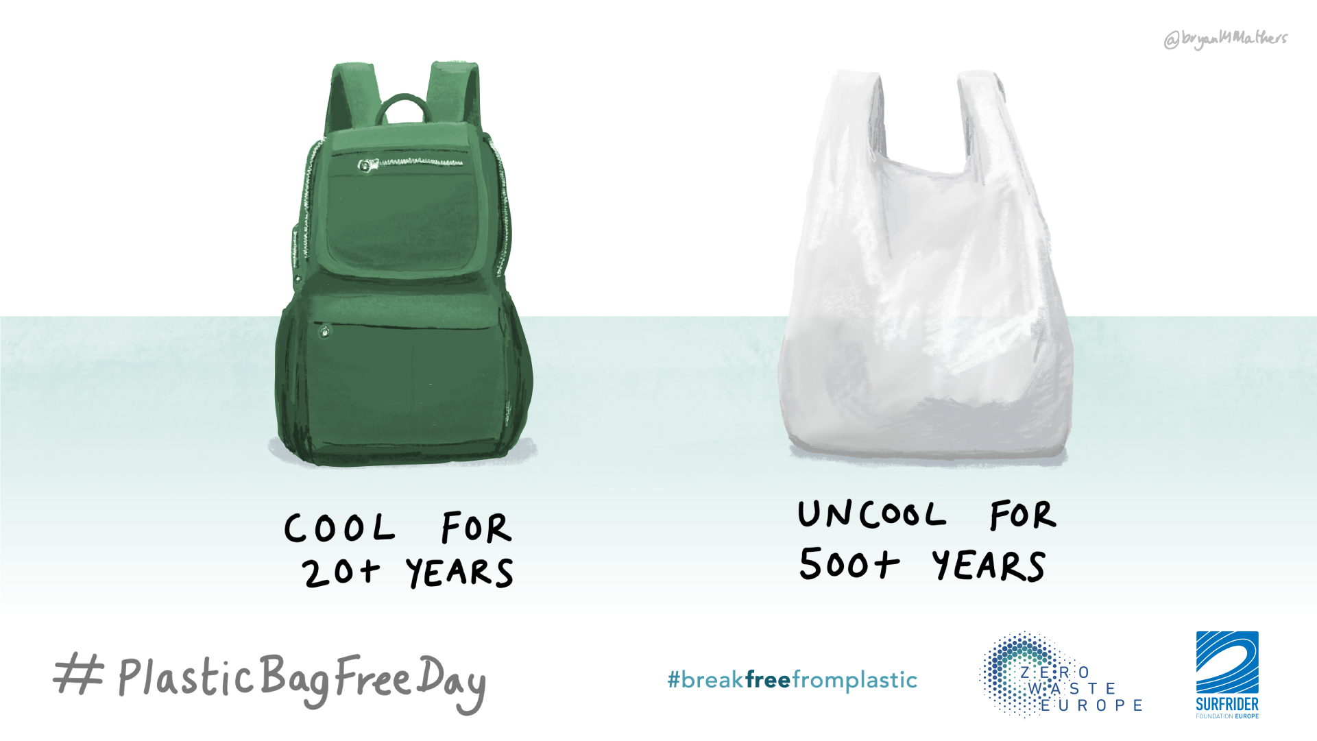 Plastic Bag Free Campaign In Ukraine From A Local