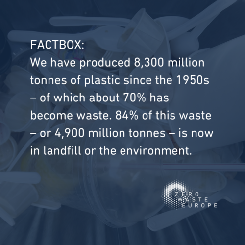 Chemical Recycling FACT BOX